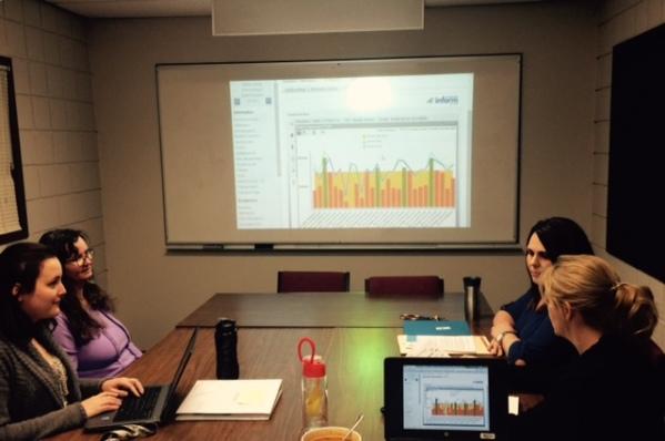 data discussion pic